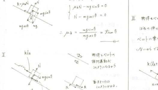 東京大学物理1994年第1問の解説をアップしました。