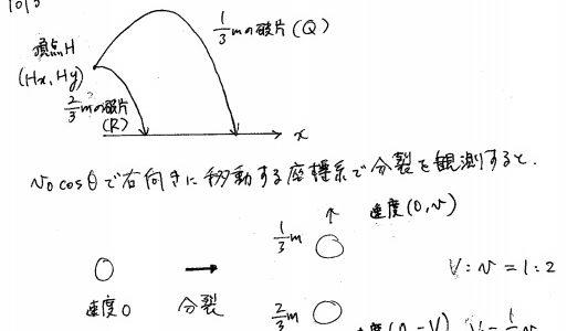 京都府立医科大学物理2015年第1問の解説をアップしました。
